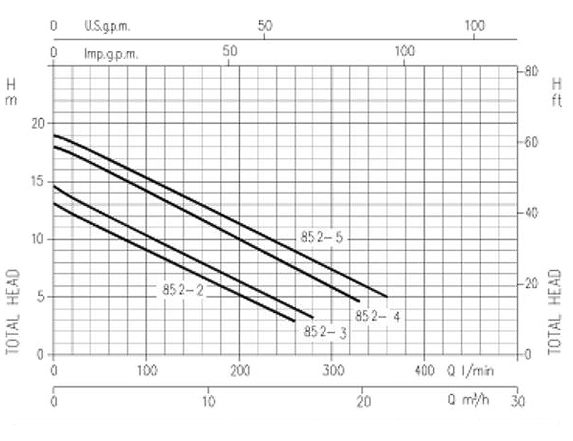 jp-851-2-5_curve_