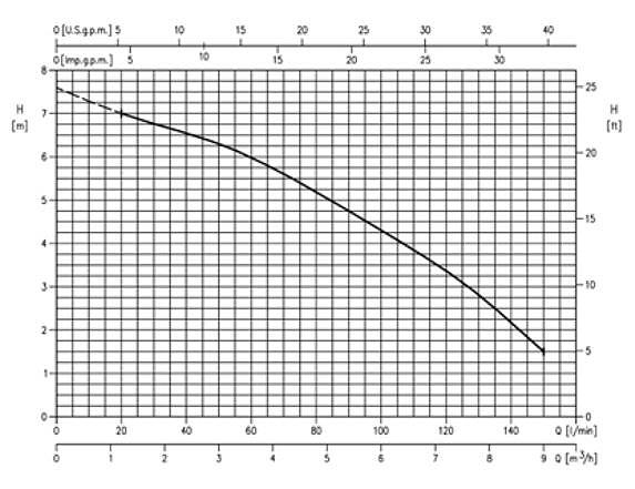 jp-850-m_curve_