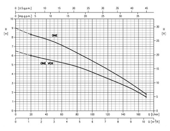 jp-851-one_curve_