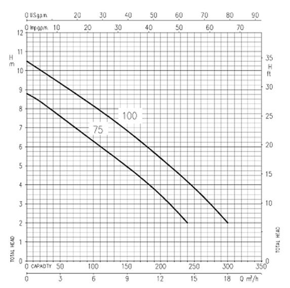 jp-853-r_curve_